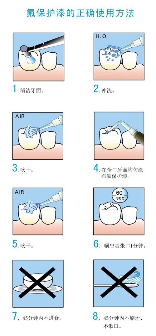 爱牙护齿资料收集 趣味童年